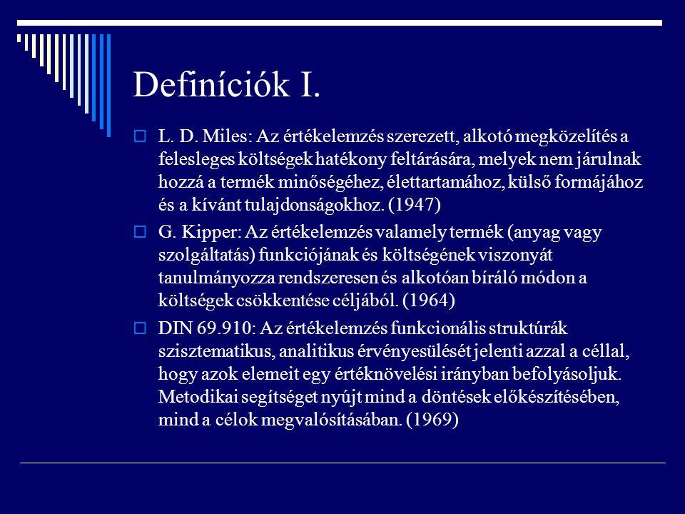 Definíciók I. L. D.