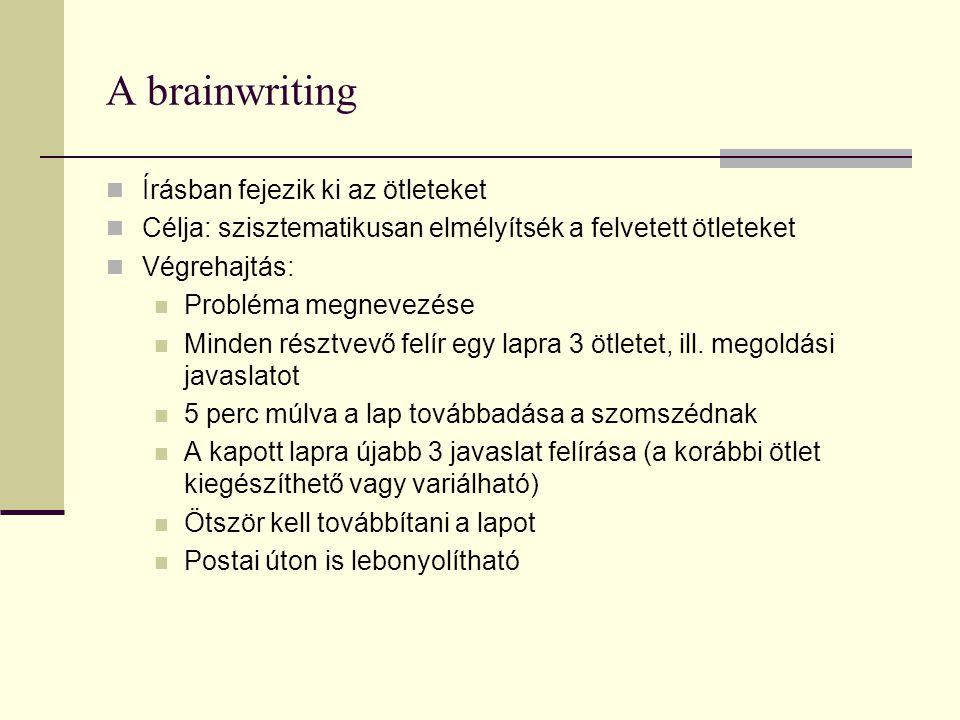A brainwriting Írásban fejezik ki az ötleteket Célja: szisztematikusan elmélyítsék a felvetett ötleteket Végrehajtás: Probléma megnevezése Minden résztvevő felír egy lapra 3 ötletet, ill.