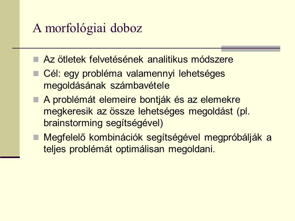 A morfológiai doboz Az ötletek felvetésének analitikus módszere Cél: egy probléma valamennyi lehetséges megoldásának számbavétele A problémát elemeire bontják és az elemekre megkeresik az össze lehetséges megoldást (pl.