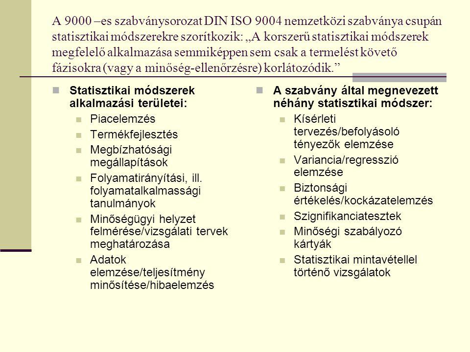 """A 9000 –es szabványsorozat DIN ISO 9004 nemzetközi szabványa csupán statisztikai módszerekre szorítkozik: """"A korszerű statisztikai módszerek megfelelő alkalmazása semmiképpen sem csak a termelést követő fázisokra (vagy a minőség-ellenőrzésre) korlátozódik. Statisztikai módszerek alkalmazási területei: Piacelemzés Termékfejlesztés Megbízhatósági megállapítások Folyamatirányítási, ill."""