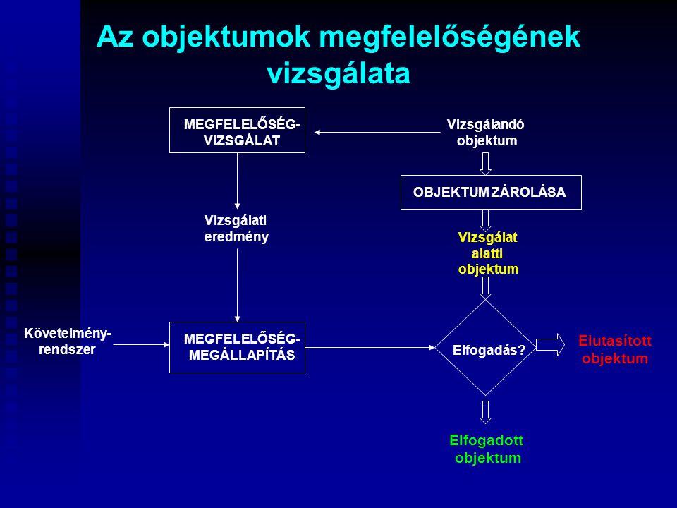 A termelési folyamat megfelelőségének megállapítása A termelési folyamat (szakasz) megfelelőségének megállapítása az alábbi részekből áll: A termelési folyamat (szakasz) megfelelőségének megállapítása az alábbi részekből áll:  Bemenet-megfelelőségmegállapítás  Helyiség –megfelelőségmegállapítás  Folyamat –megfelelőségmegállapítás  Termelőrendszer –megfelelőségmegállapítás  Termék –megfelelőségmegállapítás