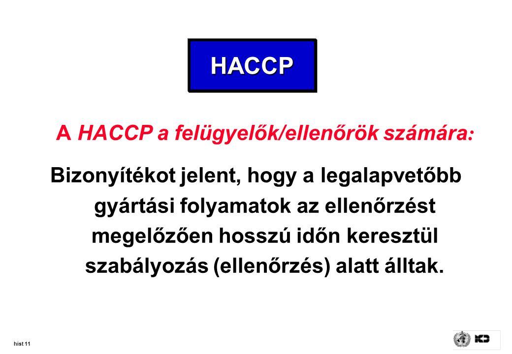 hist 11 HACCPHACCP Bizonyítékot jelent, hogy a legalapvetőbb gyártási folyamatok az ellenőrzést megelőzően hosszú időn keresztül szabályozás (ellenőrz