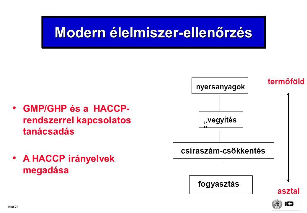 """hist 22 Modern élelmiszer-ellenőrzés GMP/GHP és a HACCP- rendszerrel kapcsolatos tanácsadás A HACCP irányelvek megadása nyersanyagok """"vegyítés"""