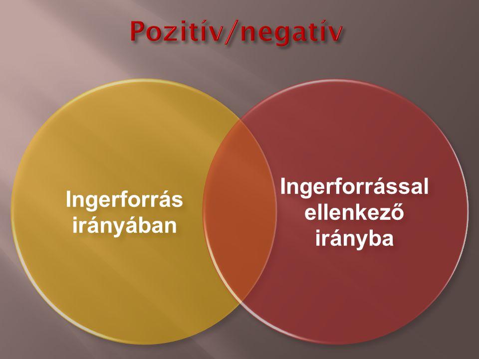 Ingerforrás irányában Ingerforrással ellenkező iránybaPozitív/negatív