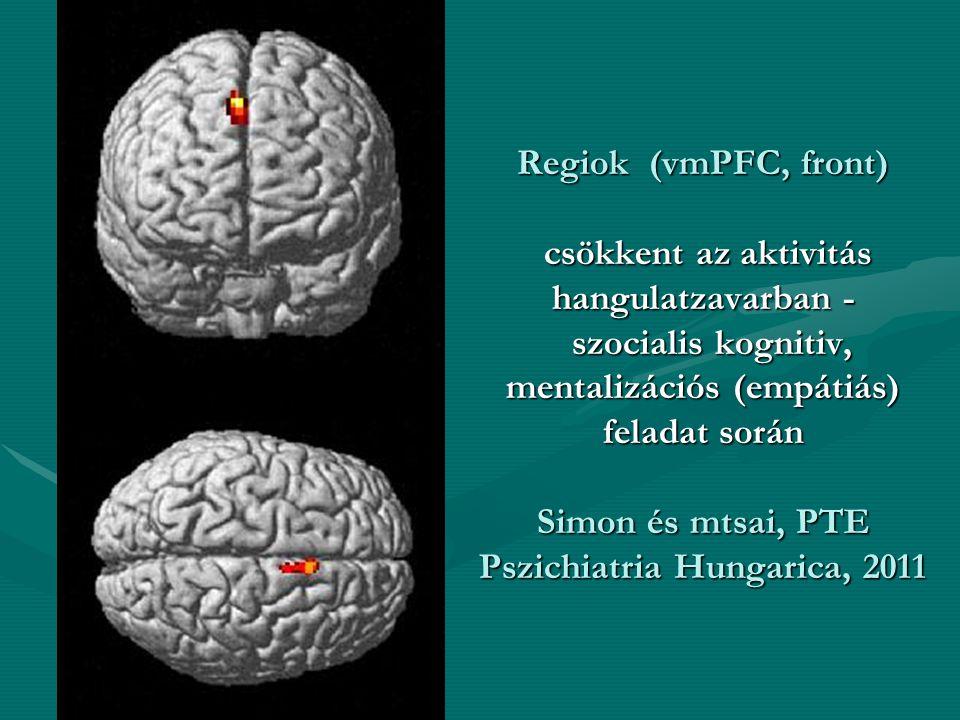 Regiok (vmPFC, front) csökkent az aktivitás hangulatzavarban - szocialis kognitiv, mentalizációs (empátiás) feladat során Simon és mtsai, PTE Pszichia