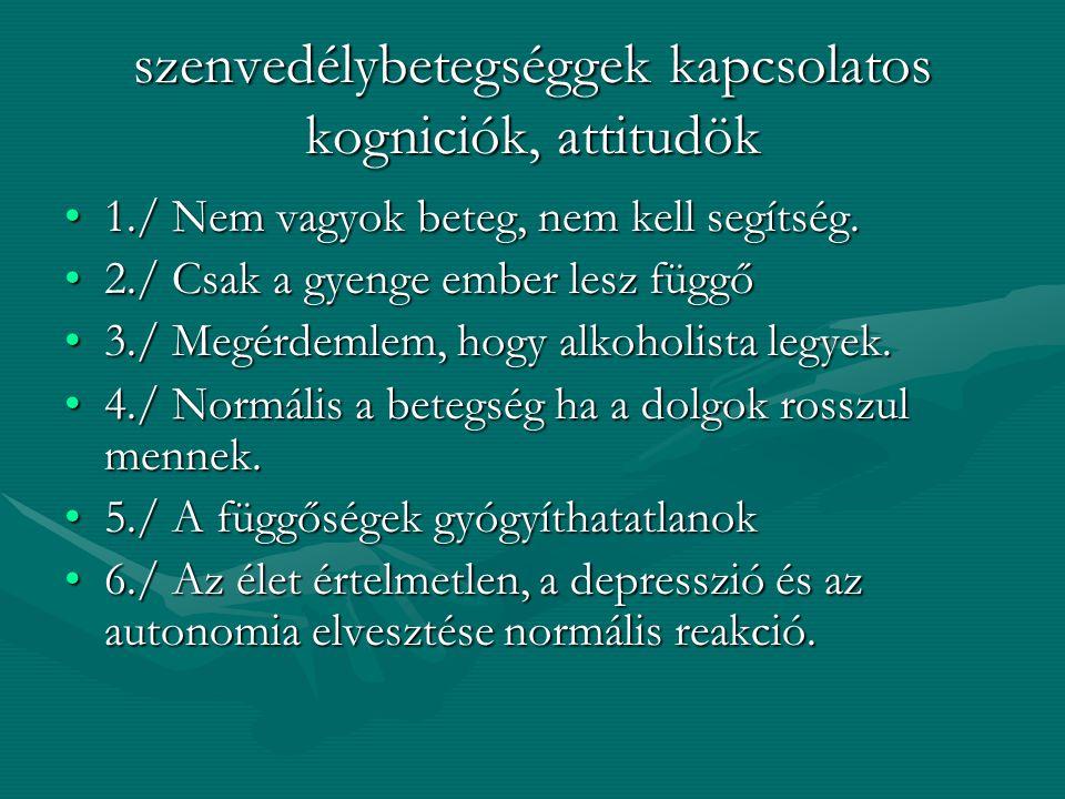 szenvedélybetegséggek kapcsolatos kogniciók, attitudök 1./ Nem vagyok beteg, nem kell segítség.1./ Nem vagyok beteg, nem kell segítség. 2./ Csak a gye