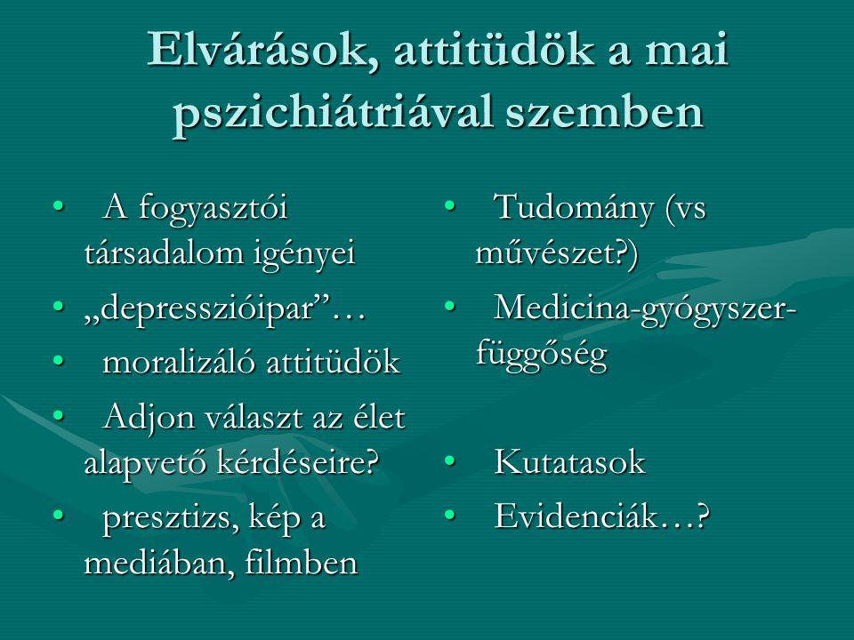 Alkoholfüggőség - bio-,pszicho-,szociális közelitésben lebontást végző enzimek genetikai polimorfizmusai (etnikai különbségek) dual diagnózis, párhuzamos ill megelőző pszichiátriai zavar, neurobiologiai háttér)dual diagnózis, párhuzamos ill megelőző pszichiátriai zavar, neurobiologiai háttér) személyiségtényezők, stressz, interperszonális konfliktusokszemélyiségtényezők, stressz, interperszonális konfliktusok Kulturálisan előirt, tarsadalmilag megengedett szokások, hozzáférhetőségKulturálisan előirt, tarsadalmilag megengedett szokások, hozzáférhetőség