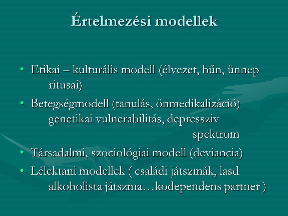 Értelmezési modellek Etikai – kulturális modell (élvezet, bűn, ünnep ritusai)Etikai – kulturális modell (élvezet, bűn, ünnep ritusai) Betegségmodell (