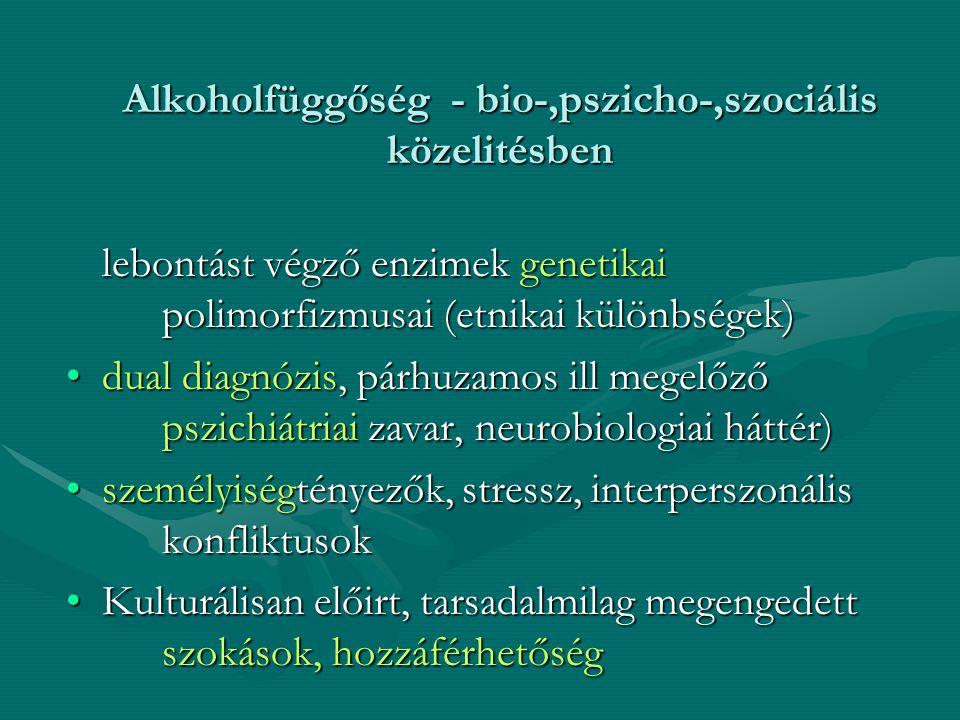 Alkoholfüggőség - bio-,pszicho-,szociális közelitésben lebontást végző enzimek genetikai polimorfizmusai (etnikai különbségek) dual diagnózis, párhuza