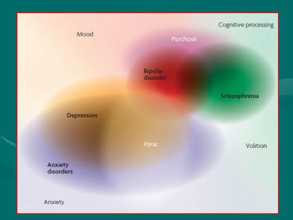 "Buzsaki, Somogyi, Freund…….. Buzsaki, Somogyi, Freund…….. ""neuroscience Nobel dij… 2011"