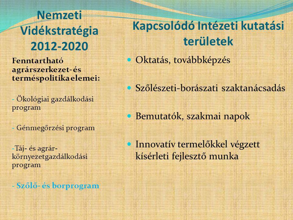 Nemzeti Vidékstratégia 2012-2020 Fenntartható agrárszerkezet- és terméspolitika elemei: - Ökológiai gazdálkodási program - Génmegőrzési program - Táj-