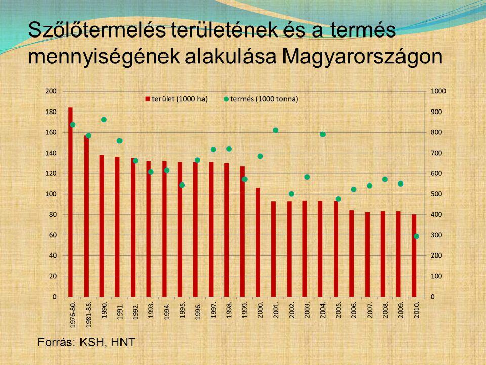 01-1-852 Borsmenta 04-7-108 Az utóbbi évtized Pécsi rezisztencia nemesítési programjának legígéretesebb fajtajelöltjei – vegyszeres védekezés nélkül termesztve