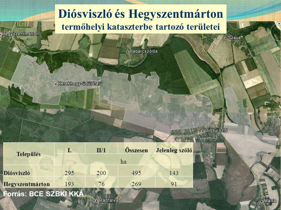 Diósviszló és Hegyszentmárton termőhelyi kataszterbe tartozó területei Település I.II/1ÖsszesenJelenleg szőlő ha Diósviszló295200495143 Hegyszentmárto
