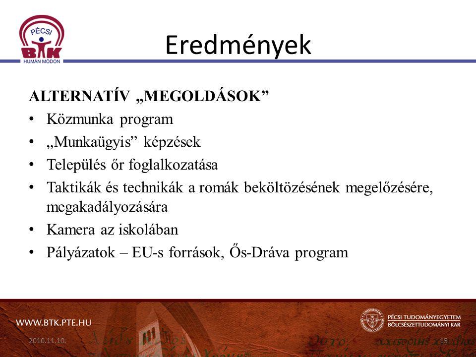 """Eredmények ALTERNATÍV """"MEGOLDÁSOK"""" Közmunka program """"Munkaügyis"""" képzések Település őr foglalkozatása Taktikák és technikák a romák beköltözésének meg"""