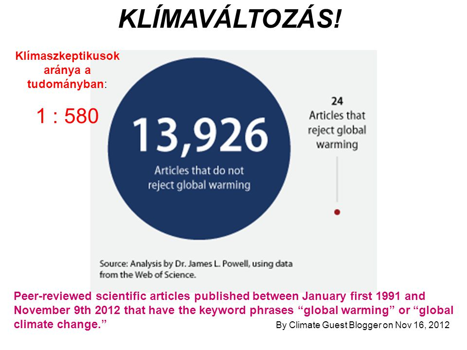 Peer-reviewed scientific articles published between January first 1991 and November 9th 2012 that have the keyword phrases global warming or global climate change. By Climate Guest Blogger on Nov 16, 2012 Klímaszkeptikusok aránya a tudományban: 1 : 580 KLÍMAVÁLTOZÁS!
