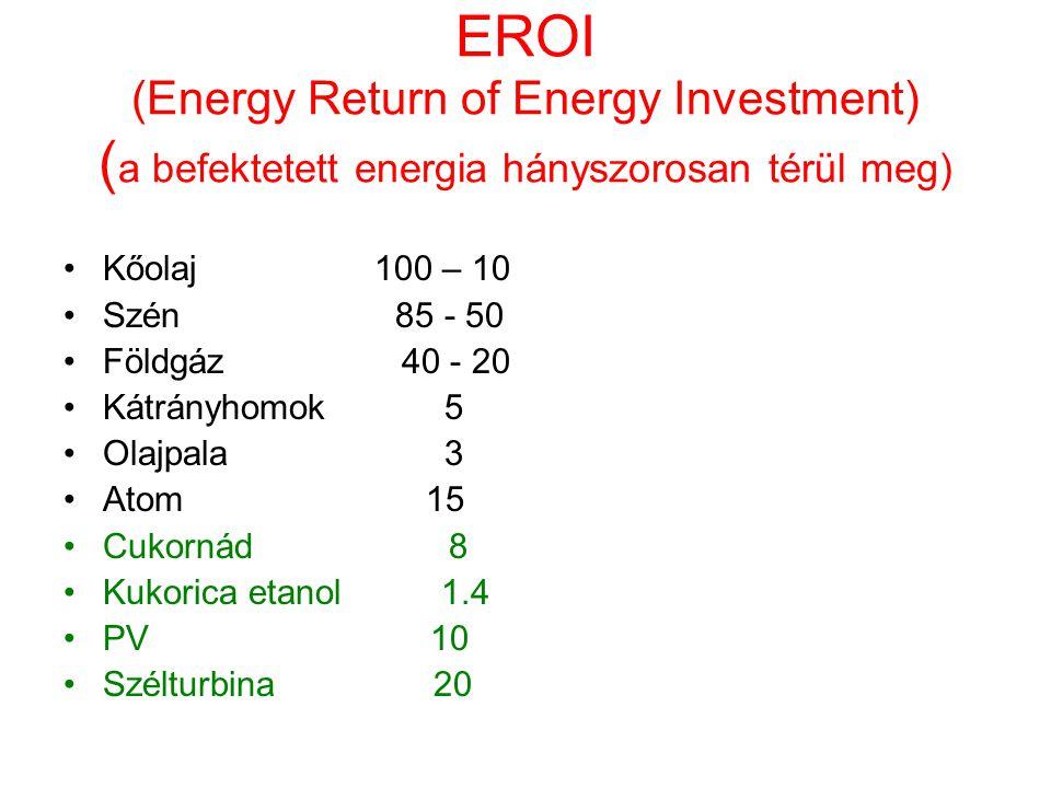 EROI (Energy Return of Energy Investment) ( a befektetett energia hányszorosan térül meg) Kőolaj 100 – 10 Szén 85 - 50 Földgáz 40 - 20 Kátrányhomok 5 Olajpala 3 Atom 15 Cukornád 8 Kukorica etanol 1.4 PV 10 Szélturbina 20