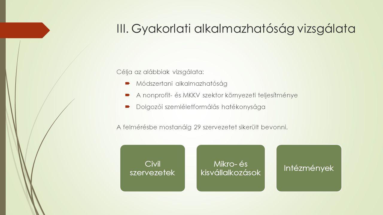 III. Gyakorlati alkalmazhatóság vizsgálata Célja az alábbiak vizsgálata:  Módszertani alkalmazhatóság  A nonprofit- és MKKV szektor környezeti telje