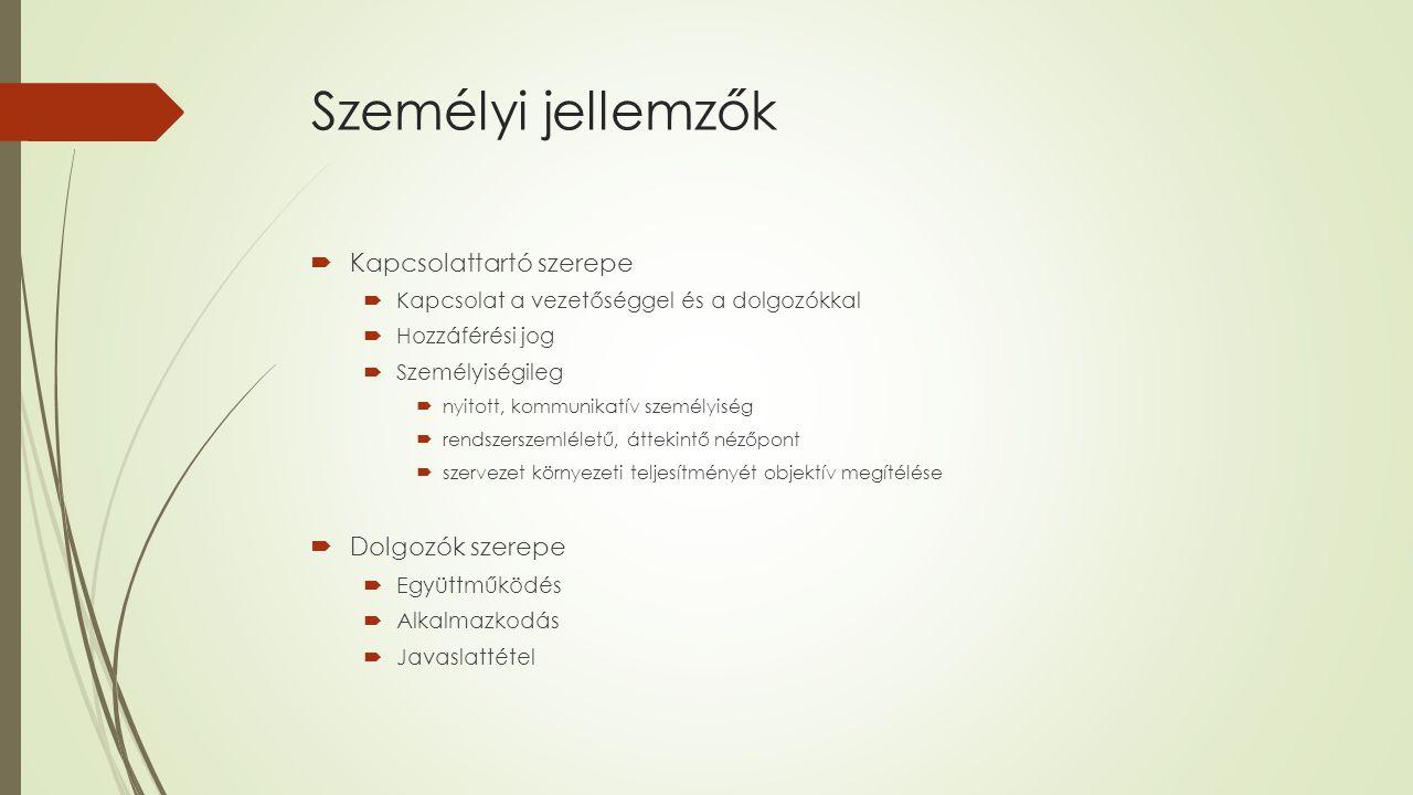 Személyi jellemzők  Kapcsolattartó szerepe  Kapcsolat a vezetőséggel és a dolgozókkal  Hozzáférési jog  Személyiségileg  nyitott, kommunikatív személyiség  rendszerszemléletű, áttekintő nézőpont  szervezet környezeti teljesítményét objektív megítélése  Dolgozók szerepe  Együttműködés  Alkalmazkodás  Javaslattétel