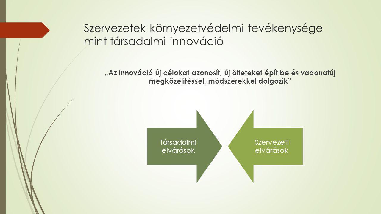 """Szervezetek környezetvédelmi tevékenysége mint társadalmi innováció """"Az innováció új célokat azonosít, új ötleteket épít be és vadonatúj megközelítéssel, módszerekkel dolgozik Társadalmi elvárások Szervezeti elvárások"""