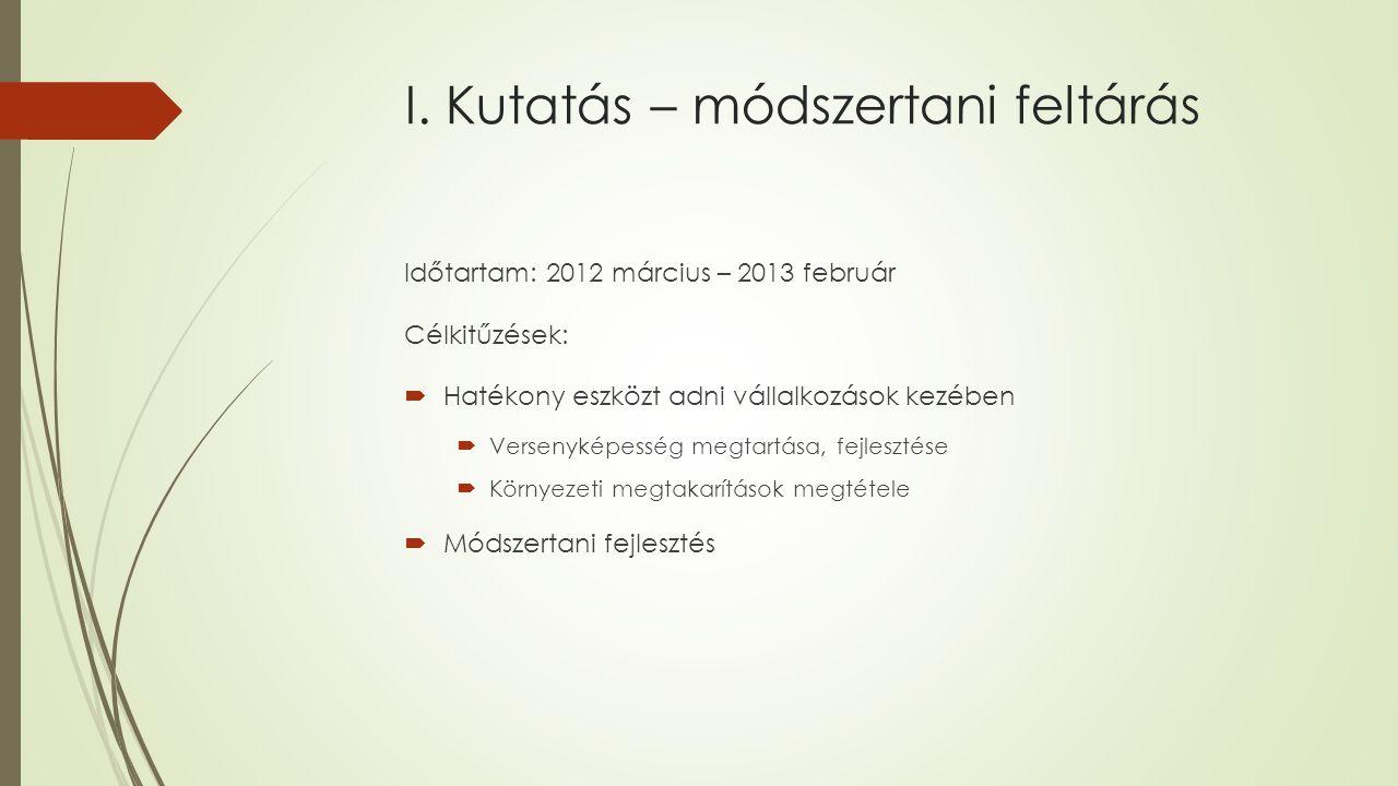 I. Kutatás – módszertani feltárás Időtartam: 2012 március – 2013 február Célkitűzések:  Hatékony eszközt adni vállalkozások kezében  Versenyképesség