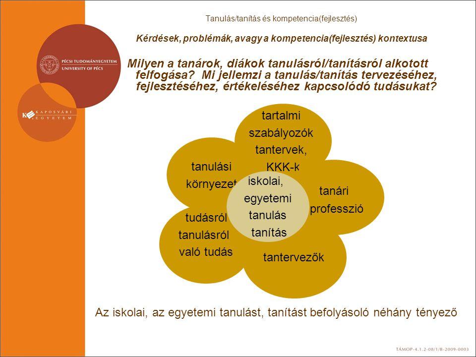 Tanulás/tanítás és kompetencia(fejlesztés) Kérdések, problémák, avagy a kompetencia(fejlesztés) kontextusa Milyen a tanárok, diákok tanulásról/tanítás