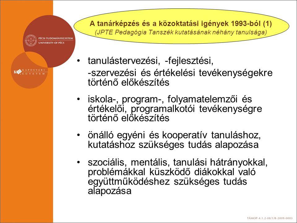 A tanárképzés és a közoktatási igények 1993-ból (1) (JPTE Pedagógia Tanszék kutatásának néhány tanulsága) tanulástervezési, -fejlesztési, -szervezési
