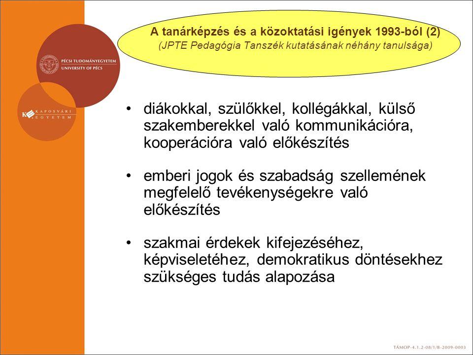A tanárképzés és a közoktatási igények 1993-ból (2) (JPTE Pedagógia Tanszék kutatásának néhány tanulsága) diákokkal, szülőkkel, kollégákkal, külső sza