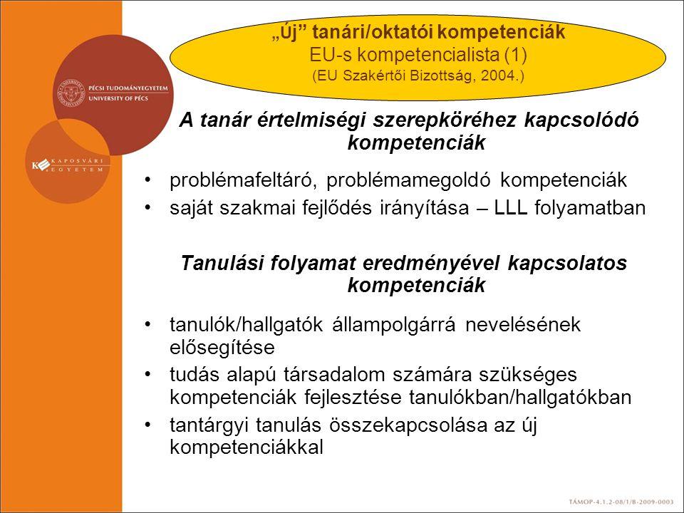 """""""Ú j"""" tanári/oktatói kompetenciák EU-s kompetencialista (1) (EU Szakértői Bizottság, 2004.) A tanár értelmiségi szerepköréhez kapcsolódó kompetenciák"""