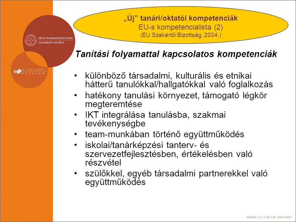 """""""Új"""" tanári/oktatói kompetenciák EU-s kompetencialista (2) (EU Szakértői Bizottság, 2004.) Tanítási folyamattal kapcsolatos kompetenciák különböző tár"""