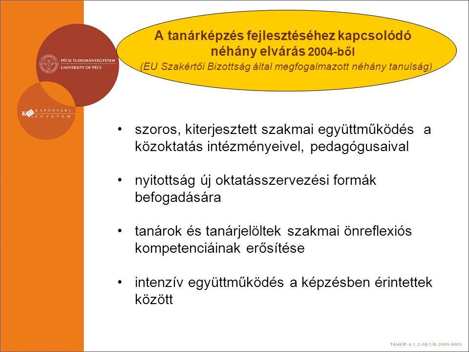 A tanárképzés fejlesztéséhez kapcsolódó néhány elvárás 2004-ből (EU Szakértői Bizottság által megfogalmazott néhány tanulság) szoros, kiterjesztett sz