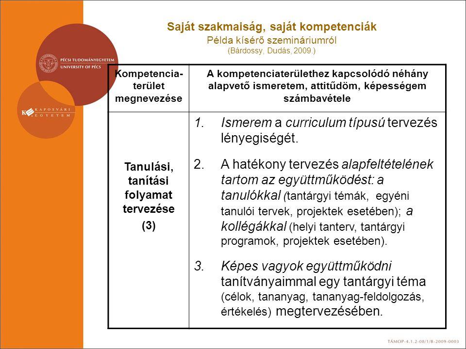 Saját szakmaiság, saját kompetenciák Példa kísérő szemináriumról (Bárdossy, Dudás, 2009.) Kompetencia- terület megnevezése A kompetenciaterülethez kap