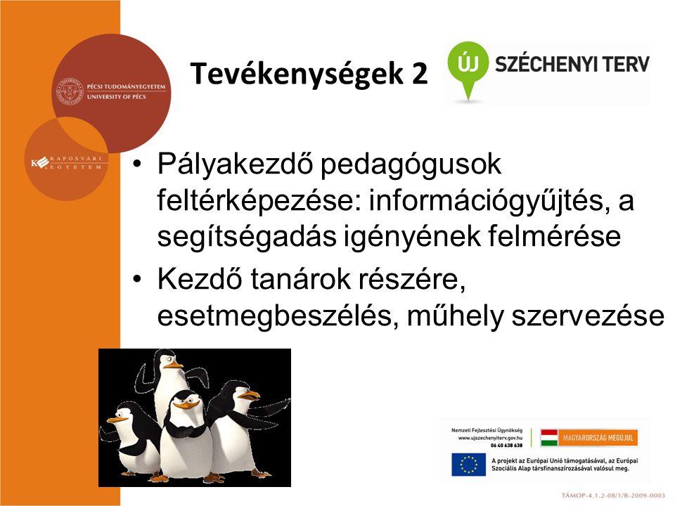Tevékenységek 2 Pályakezdő pedagógusok feltérképezése: információgyűjtés, a segítségadás igényének felmérése Kezdő tanárok részére, esetmegbeszélés, m