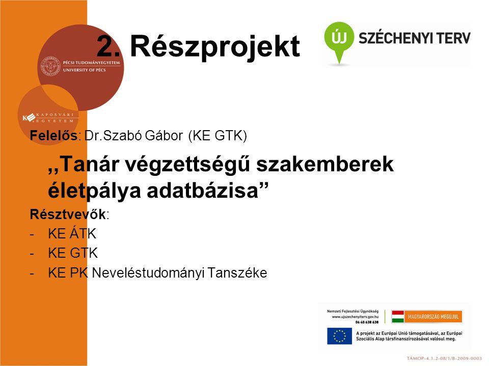 """2. Részprojekt Felelős: Dr.Szabó Gábor (KE GTK),,Tanár végzettségű szakemberek életpálya adatbázisa"""" Résztvevők: -KE ÁTK -KE GTK -KE PK Neveléstudomán"""