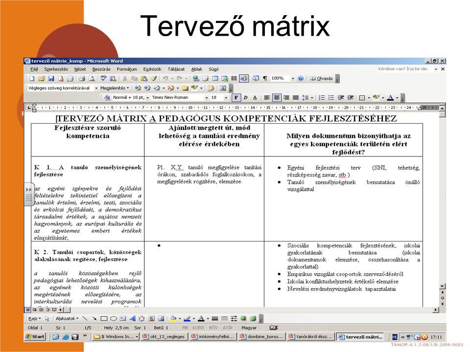 Tervező mátrix