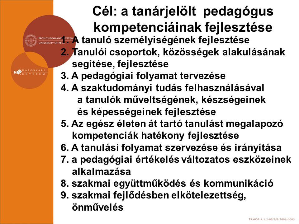 Cél: a tanárjelölt pedagógus kompetenciáinak fejlesztése 1.A tanuló személyiségének fejlesztése 2.Tanulói csoportok, közösségek alakulásának segítése,