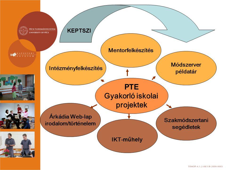 PTE Gyakorló iskolai projektek Intézményfelkészítés Mentorfelkészítés IKT- műhely Módszerver példatár Szakmódszertani segédletek Árkádia Web-lap iroda