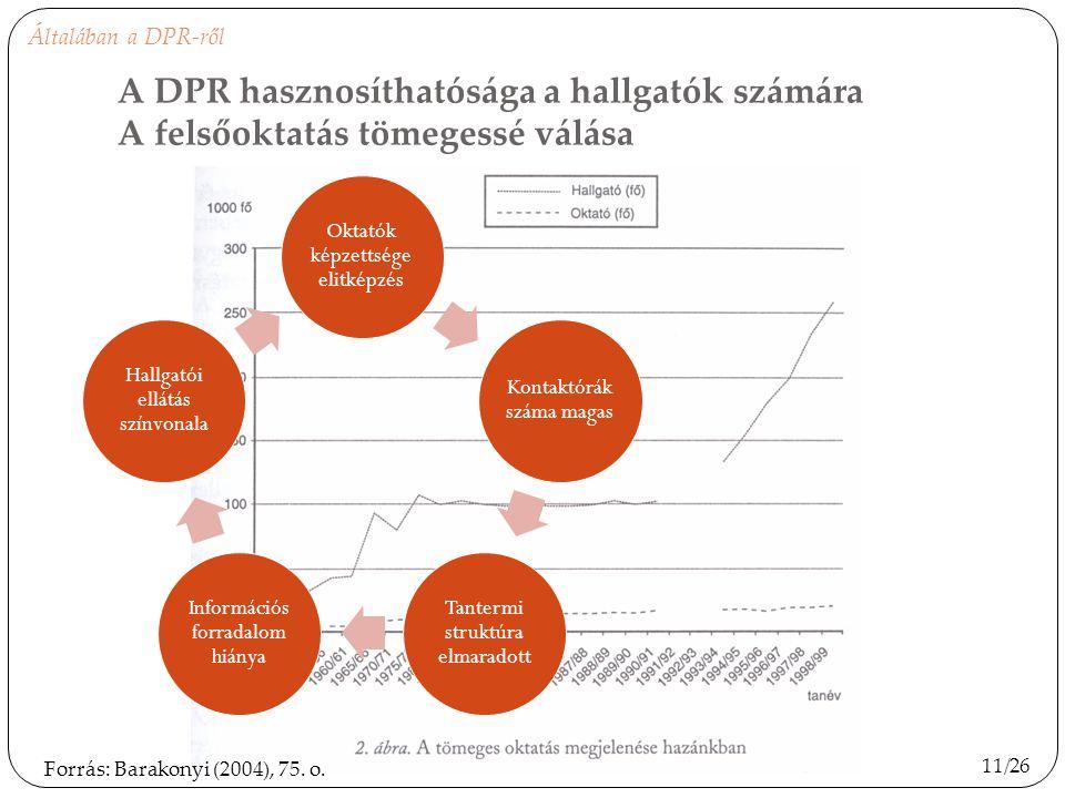 A DPR hasznosíthatósága a hallgatók számára A felsőoktatás tömegessé válása Általában a DPR-ről 11/26 Forrás: Barakonyi (2004), 75. o. Oktatók képzett