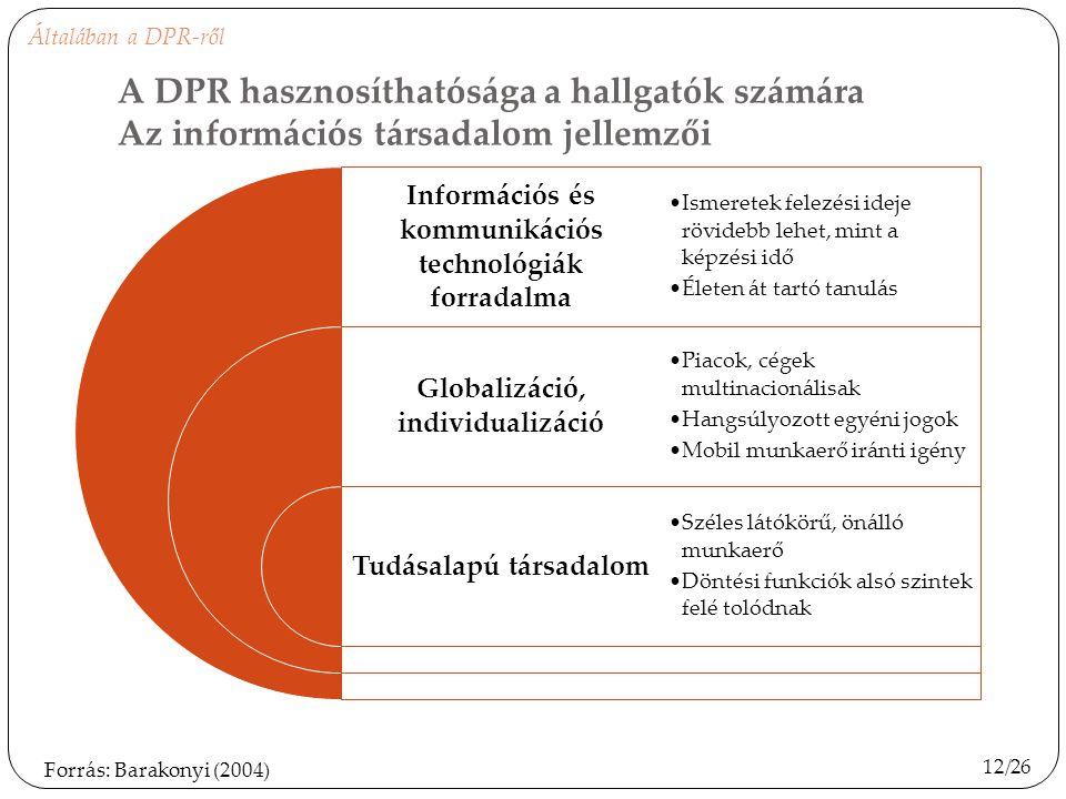 A DPR hasznosíthatósága a hallgatók számára Az információs társadalom jellemzői Információs és kommunikációs technológiák forradalma Globalizáció, ind