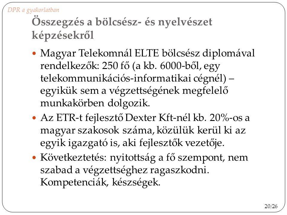 Összegzés a bölcsész- és nyelvészet képzésekről Magyar Telekomnál ELTE bölcsész diplomával rendelkezők: 250 fő (a kb. 6000-ből, egy telekommunikációs-