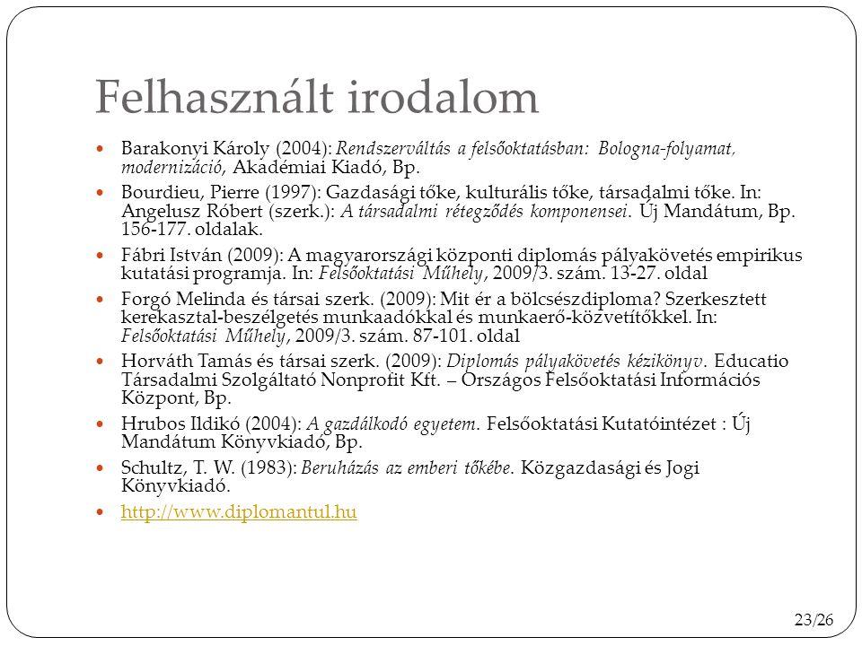 Felhasznált irodalom Barakonyi Károly (2004): Rendszerváltás a felsőoktatásban: Bologna-folyamat, modernizáció, Akadémiai Kiadó, Bp. Bourdieu, Pierre