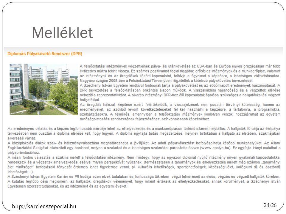 Melléklet 24/26 http://karrier.szeportal.hu