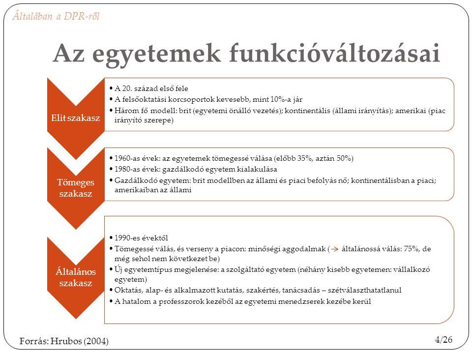 A DPR rövid története Általában a DPR-ről 5/26 Forrás: Horváth (2009), 70-72. o.
