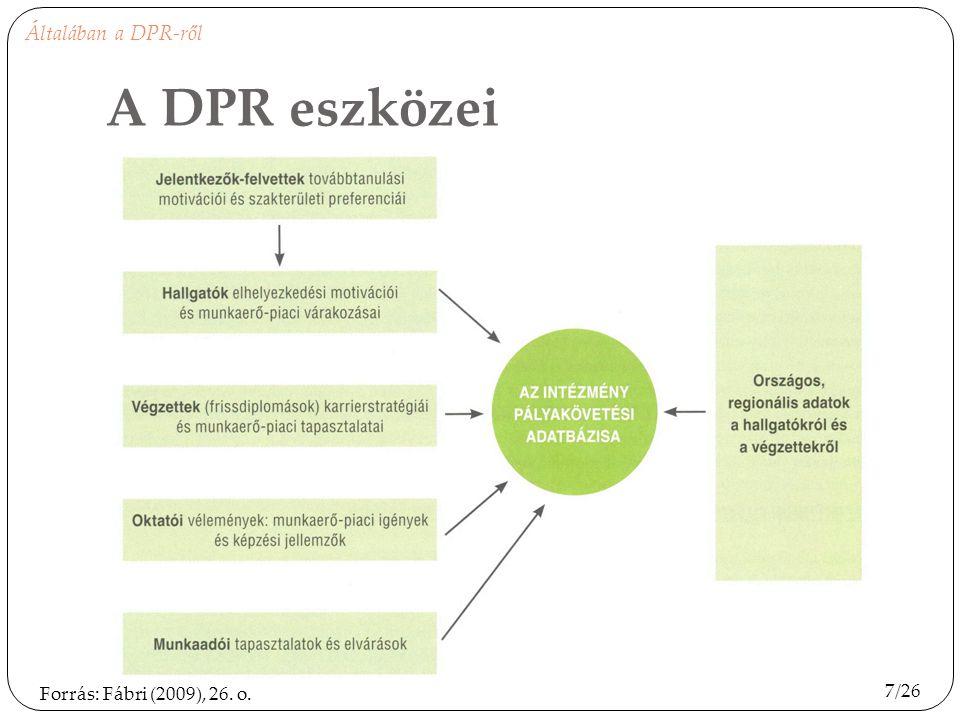 A DPR eszközei Általában a DPR-ről 7/26 Forrás: Fábri (2009), 26. o.