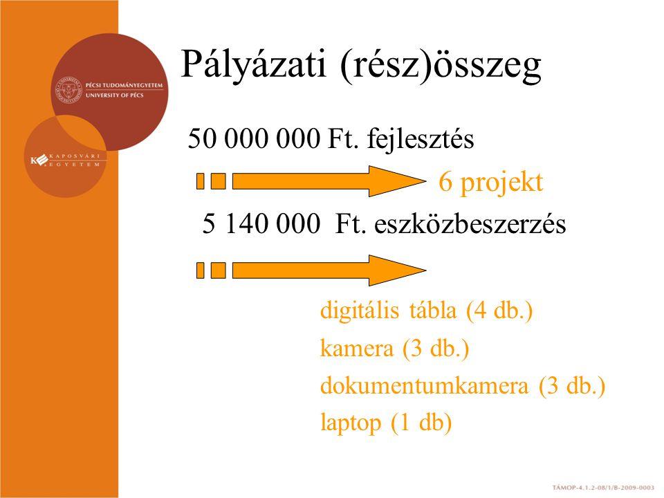 Pályázati (rész)összeg 50 000 000 Ft. fejlesztés 6 projekt 5 140 000 Ft. eszközbeszerzés digitális tábla (4 db.) kamera (3 db.) dokumentumkamera (3 db
