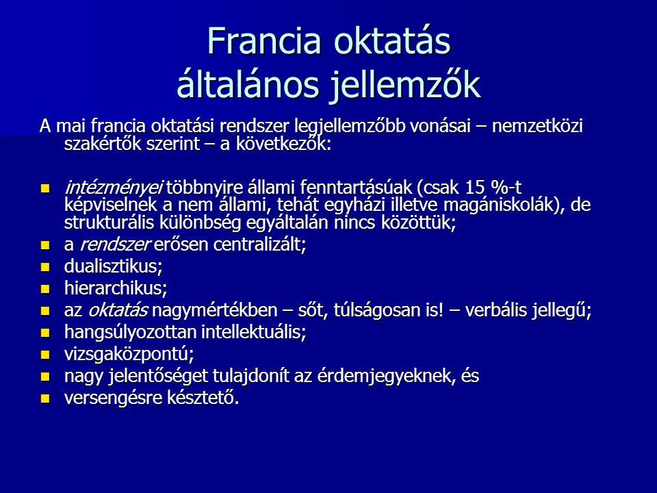 Francia oktatás Óvodától az egyetemig 1.