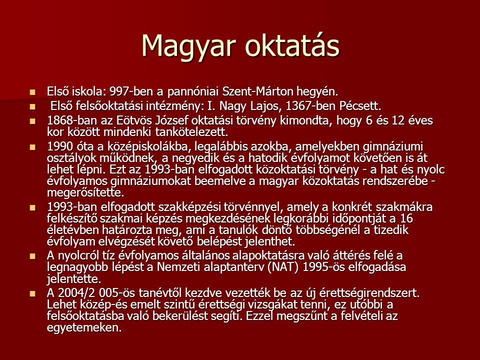 Magyar oktatás Első iskola: 997-ben a pannóniai Szent-Márton hegyén. Első iskola: 997-ben a pannóniai Szent-Márton hegyén. Első felsőoktatási intézmén