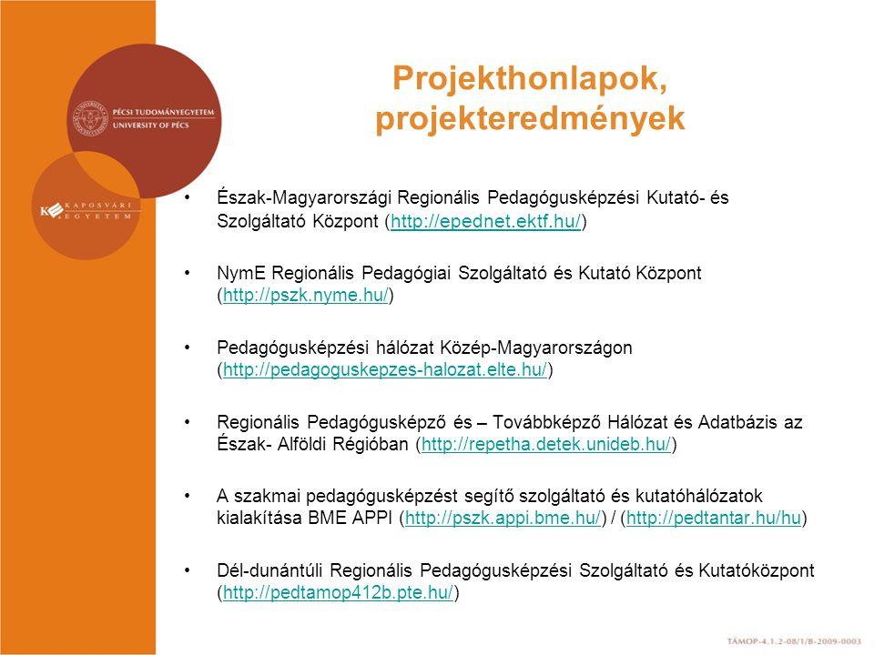 Projekthonlapok, projekteredmények Észak-Magyarországi Regionális Pedagógusképzési Kutató- és Szolgáltató Központ ( http://epednet.ektf.hu/ ) http://epednet.ektf.hu/ NymE Regionális Pedagógiai Szolgáltató és Kutató Központ (http://pszk.nyme.hu/)http://pszk.nyme.hu/ Pedagógusképzési hálózat Közép-Magyarországon (http://pedagoguskepzes-halozat.elte.hu/)http://pedagoguskepzes-halozat.elte.hu/ Regionális Pedagógusképző és – Továbbképző Hálózat és Adatbázis az Észak- Alföldi Régióban (http://repetha.detek.unideb.hu/)http://repetha.detek.unideb.hu/ A szakmai pedagógusképzést segítő szolgáltató és kutatóhálózatok kialakítása BME APPI (http://pszk.appi.bme.hu/) / (http://pedtantar.hu/hu)http://pszk.appi.bme.hu/http://pedtantar.hu/hu Dél-dunántúli Regionális Pedagógusképzési Szolgáltató és Kutatóközpont (http://pedtamop412b.pte.hu/)http://pedtamop412b.pte.hu/