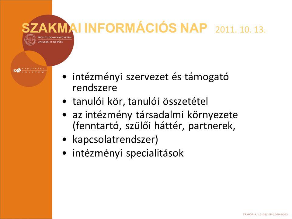 SZAKMAI INFORMÁCIÓS NAP 2011. 10. 13. intézményi szervezet és támogató rendszere tanulói kör, tanulói összetétel az intézmény társadalmi környezete (f