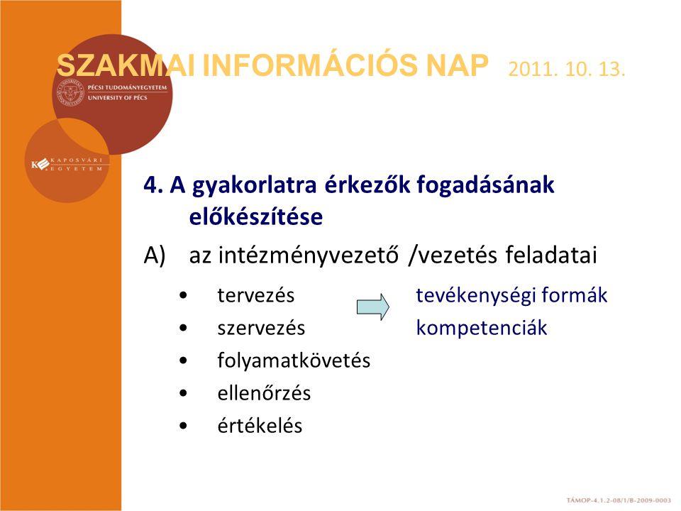SZAKMAI INFORMÁCIÓS NAP 2011. 10. 13. 4. A gyakorlatra érkezők fogadásának előkészítése A)az intézményvezető /vezetés feladatai tervezés tevékenységi