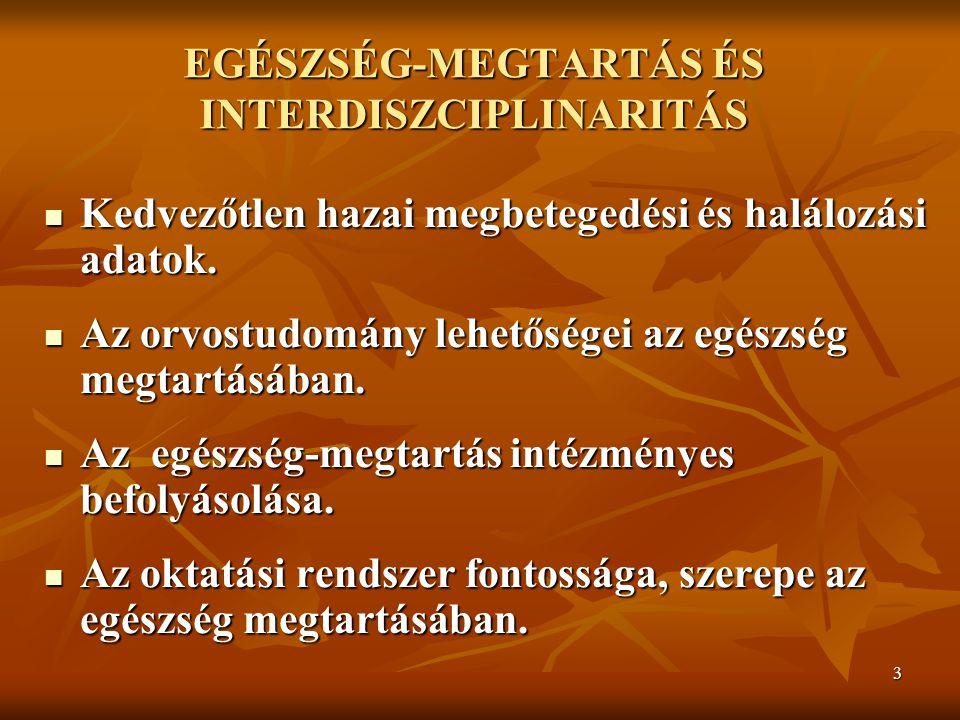 14 A PERFEKCIONIZMUS II.